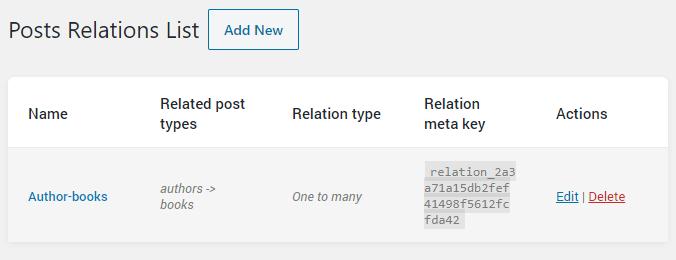 Post relations list