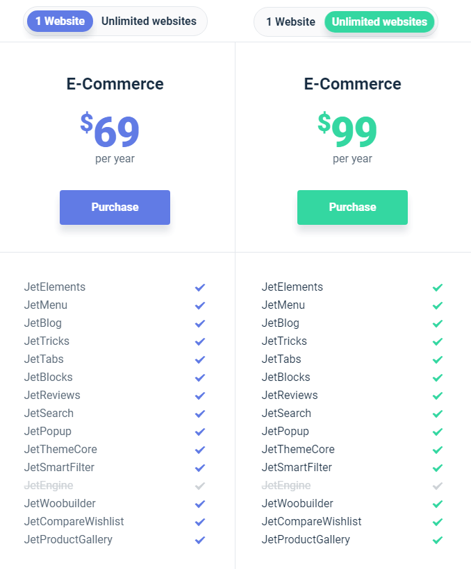 E-Commerce subscription (both for 1 and unlimited websites)