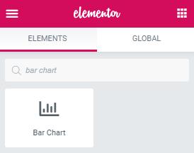 bar chart widget in Elementor