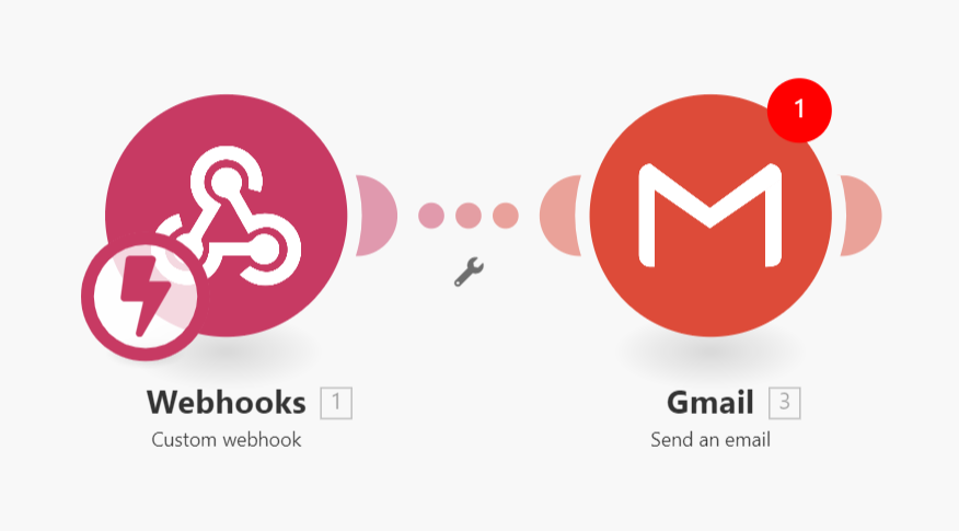 successful connection of JetEngine form with Gmail via Integromat