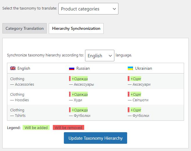 taxonomy synchronization page